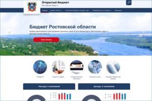 SPEKTR_AUDIT_Rostovskaja_oblast_otkrytyj_budget_RO