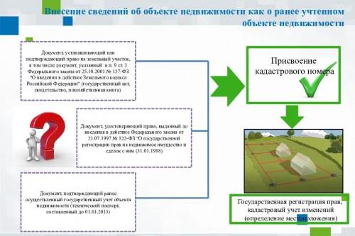 Дончанам рекомендуют узаконить ранее учтенную недвижимость
